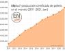 ENplus® espera certificar más de 14 millones de toneladas de pellet en 2021 tras los 12,3 de 2020