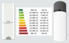 Coeficientes de rendimiento (COP) y eficiencia energética en el ciclo de refrigeración (EER) de la bomba de calor