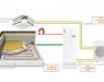 ECODAN Hybrid, la solución de bomba de calor para climatización y producción de agua caliente sanitaria