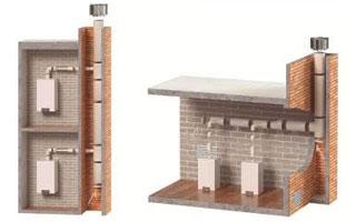 Chimenea plástica colectiva para calderas murales de condensación