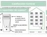 Guía práctica para la instalación de repartidores de costes de calefacción - Infografía