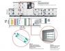 El sistema de lámparas UV-C de CIAT contribuye a mejorar la calidad del aire interior