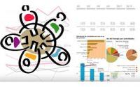 Caloryfrio.com incorpora en su web una sección sobre informes de mercado sectoriales