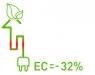 Motor EC de bajo consumo de Jaga