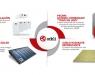 Soluciones de eficiencia energética de Orkli