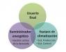"""Ponencia de Airzone en CIAR 2015 sobre """"Nuevas interfaces para la optimización del consumo energético en climatización"""""""