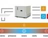 Bombas de calor polivalentes para aplicaciones geotérmicas, un paso más hacia la eficiencia energética