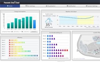 Control inteligente y eficiente de la climatización con AC SMART CLOUD de Panasonic