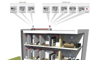 Nuevos sistemas Sodeca de regulación de presión constante